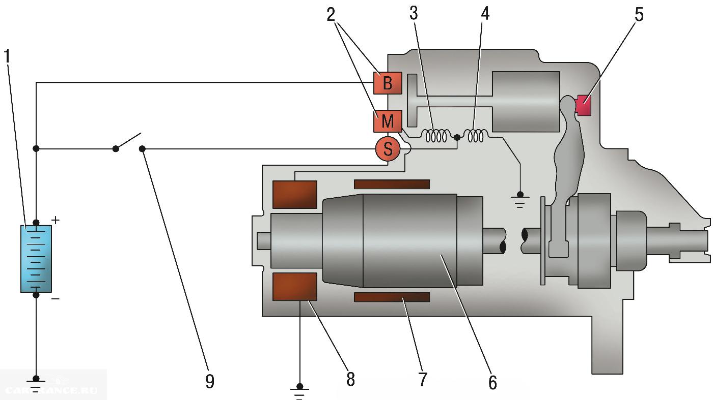 схема включения стартера на форд фокус2