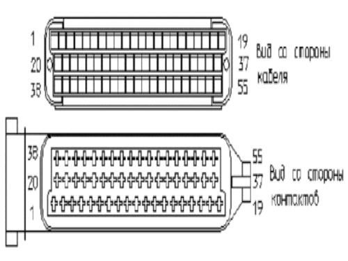 Схема распайки блока ЭБУ 55 контактов