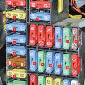 Блок предохранителей с обозначением вентилятора печки на Рено Симбол