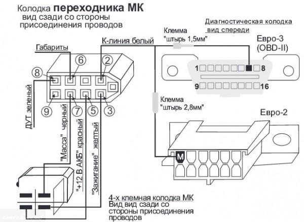 Схема подключения БК на ВАЗ-2114