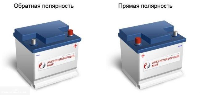 Схема автомобильных аккумуляторов с прямой и обратной полярностью