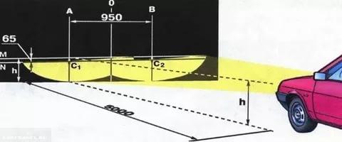 Регулировка фар на ВАЗ-2114