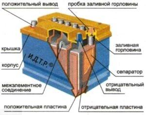 Схема устройство автомобильной аккумуляторной батареи
