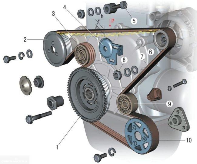 Zatyazh Rem Shniva4 650x541 - Схема установки ремня генератора на шевроле нива