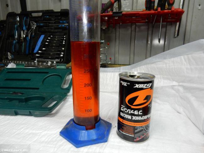 Промывочная жидкость GZox Flushing Oil в разведённом виде