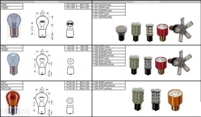 Лампы для установки в разные части электрики Ваз-2114