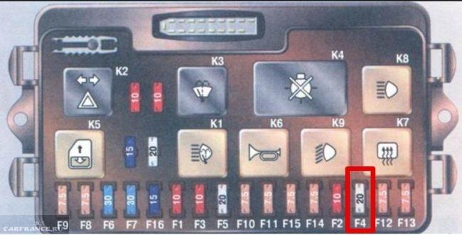 Предохранитель прикуривателя ВАЗ-2114