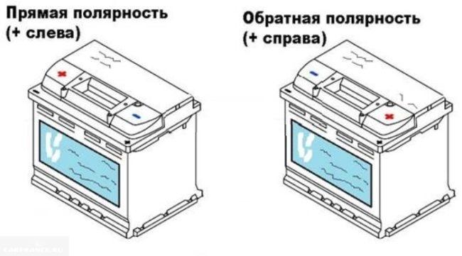 Прямая и обратная полярность аккумуляторной батареи, схема