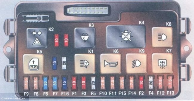 Схема предохранителей ВАЗ-2114