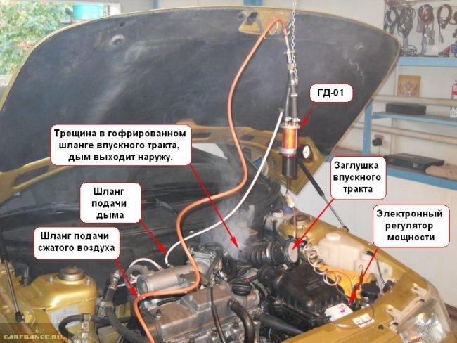 Проверка дымогенератором воздушной системы двигателя