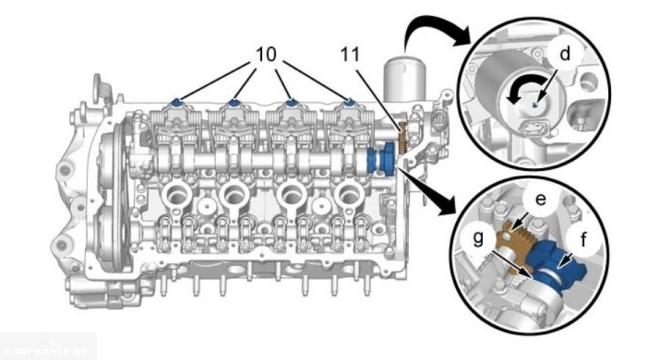 Чертёж ГРМ двигателя EP6 с эксцентриком