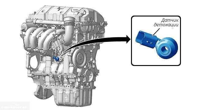 Датчик детонации в моторе EP6 Пежо