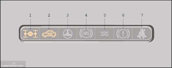 Блок индикаторов Нивы Шевроле