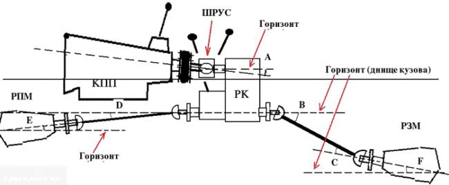 Схема трансмиссии Нивы Шевроле