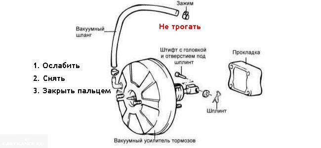 Чертёж ВУТ на ВАЗ 2123