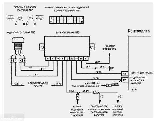 Схема работы иммобилайзера на Шевроле Нива