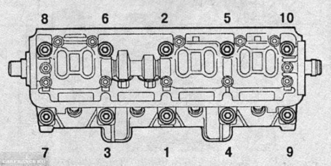 Схема затяжки болтов ГБЦ для Нива Шевроле