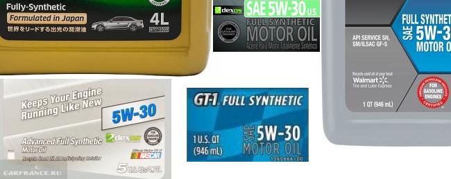 Моторное масло синтетика, этикетки