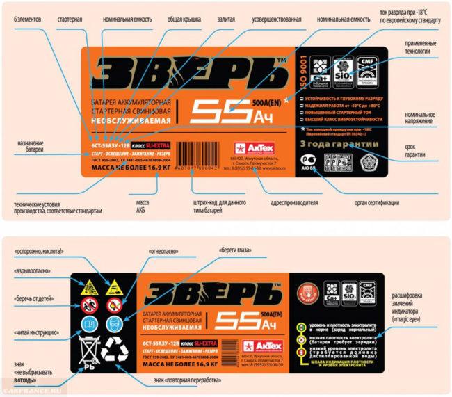 Обозначение на аккумуляторе Пежо 308