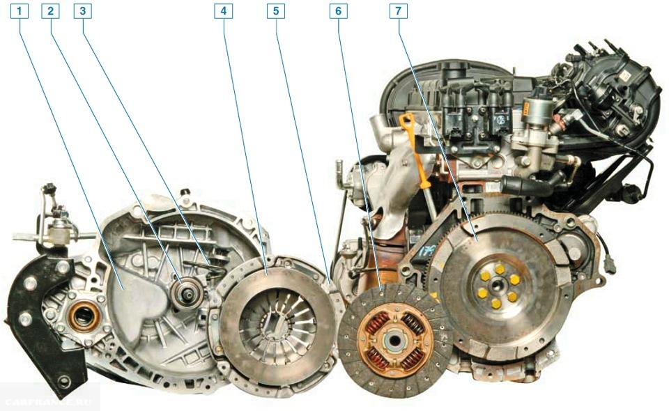 Схема и устройство сцепления и трансмисии на Шевроле Лачетти