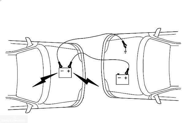 Схема прикуривания от аккумулятора
