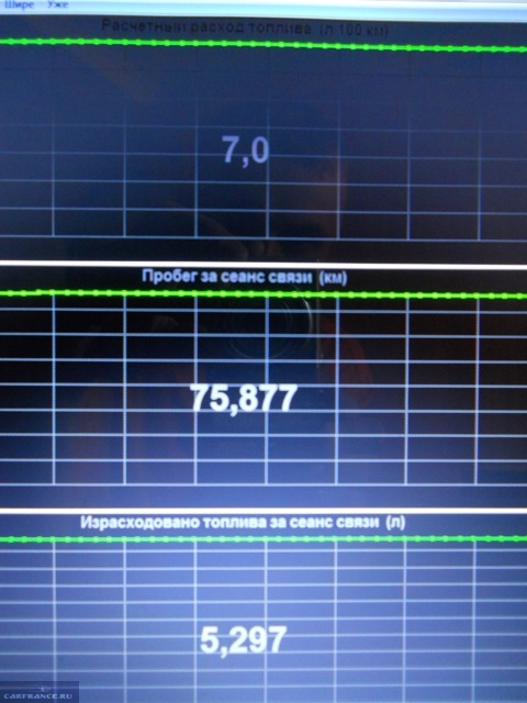 Программа для проверки расхода топлива на Шевроле Авео