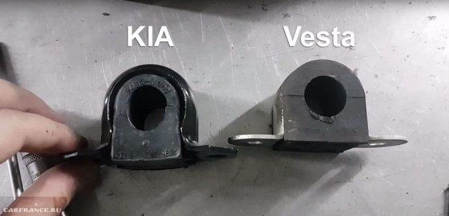 Втулки стабилизатора Киа и Лада Веста