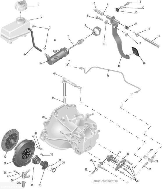 Схема сцепления на Шевроле Ланос