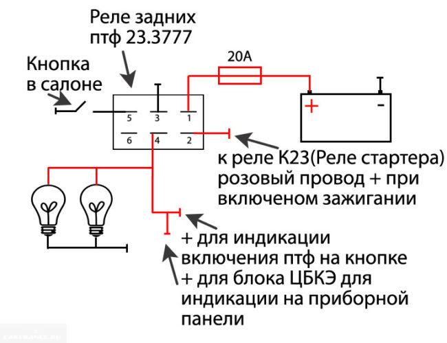 Схема установки противотуманных фар на Лада Веста в комплектации ЛЮКС