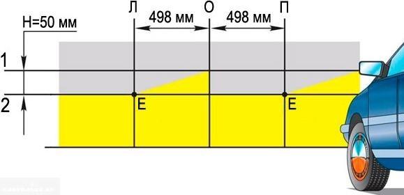 Таблица для регулировки фар на Шевроле Авео