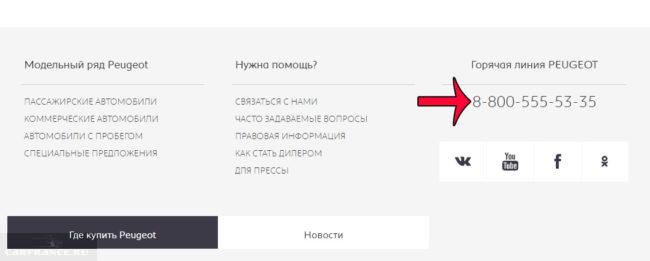 Телефон обратной связи Пежо с их официального сайта