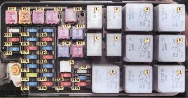 Схема блока предохранителей под капотом Шевроле Лачетти