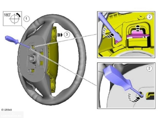 Демонтаж подушки безопасности Форд Фокус 2