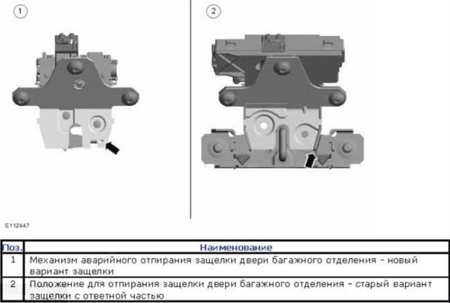 Схема замка багажника Форд Фокус 2