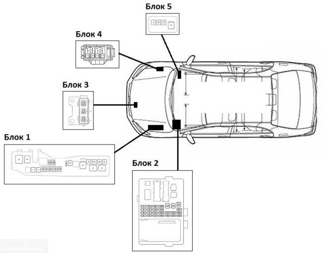 Расположение блоков предохранителей Тойота Королла Е120