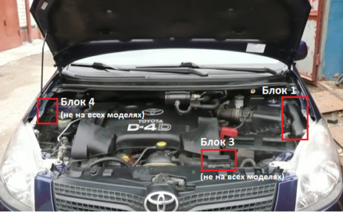 подкапотное пространство Тойота Королла Е120