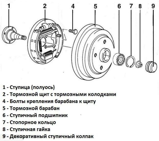 Техсхема заднего колеса Форд Фьюжн