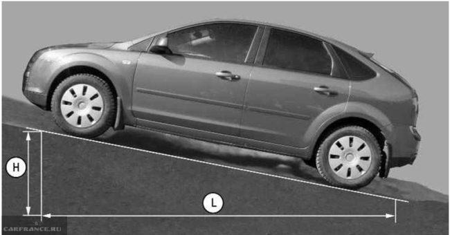 Форд Фокус 2 стоит на уклоне для проверки работы ручного тормоза