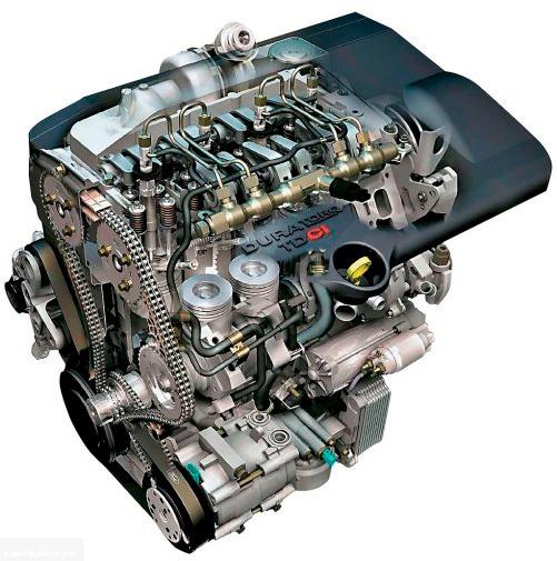 Двигатель дизельный двухлитровый для Форд Фокус 2