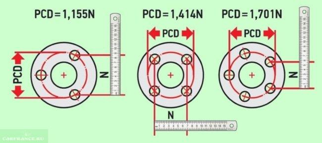 Схема отверстий в колесных дисках у Дэу Нексия