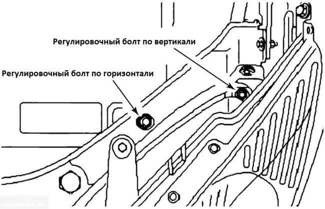 Схема расположения винтов регулировки фар на Форд Фокус 2