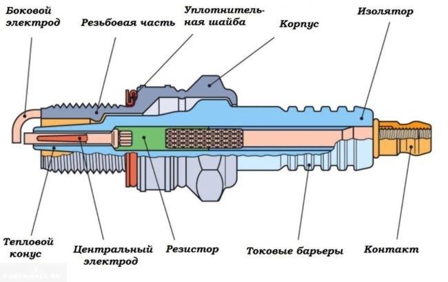 Схема и основные части автомобильной свечи зажигания для Дэу Нексия
