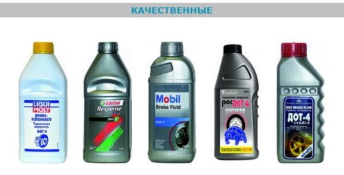 Проверенные производители тормозных жидкостей для Форд Фокус 2