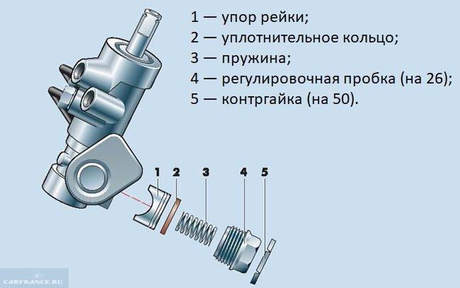 Регулировочный узел рулевой рейки на Дэу Нексия