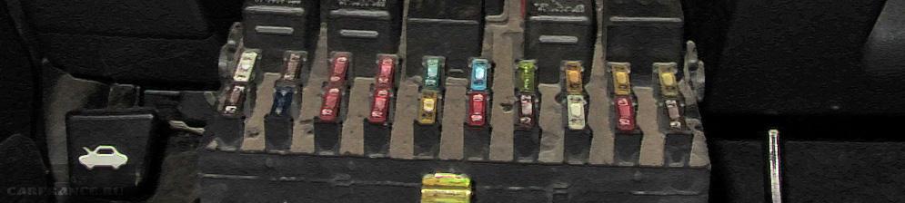 Основной блок предохранителей на ВАЗ-2110