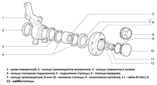 Схема ступицы ВАЗ-2110