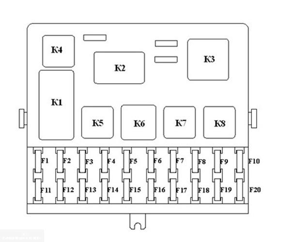 Схема основного монтажного блока на ВАЗ-2110