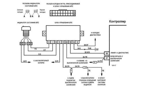 Схема соединений блоков и колодок электронной системы управления в ВАЗ-2110