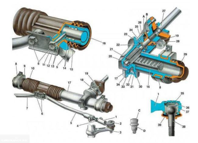 Конструкция рулевой рейки на ВАЗ-2110