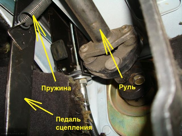 Натяжная пружина педали сцепления в автомобиле ВАЗ-2110, вид вблизи со стороны блока педалей